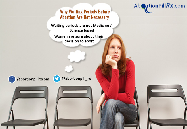 waiting periods before Abortion