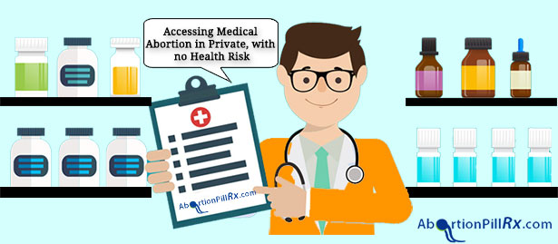 Medical Abortion