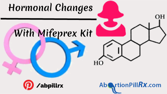 hormonal changes with mifeprex kit