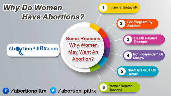 abortion reasons